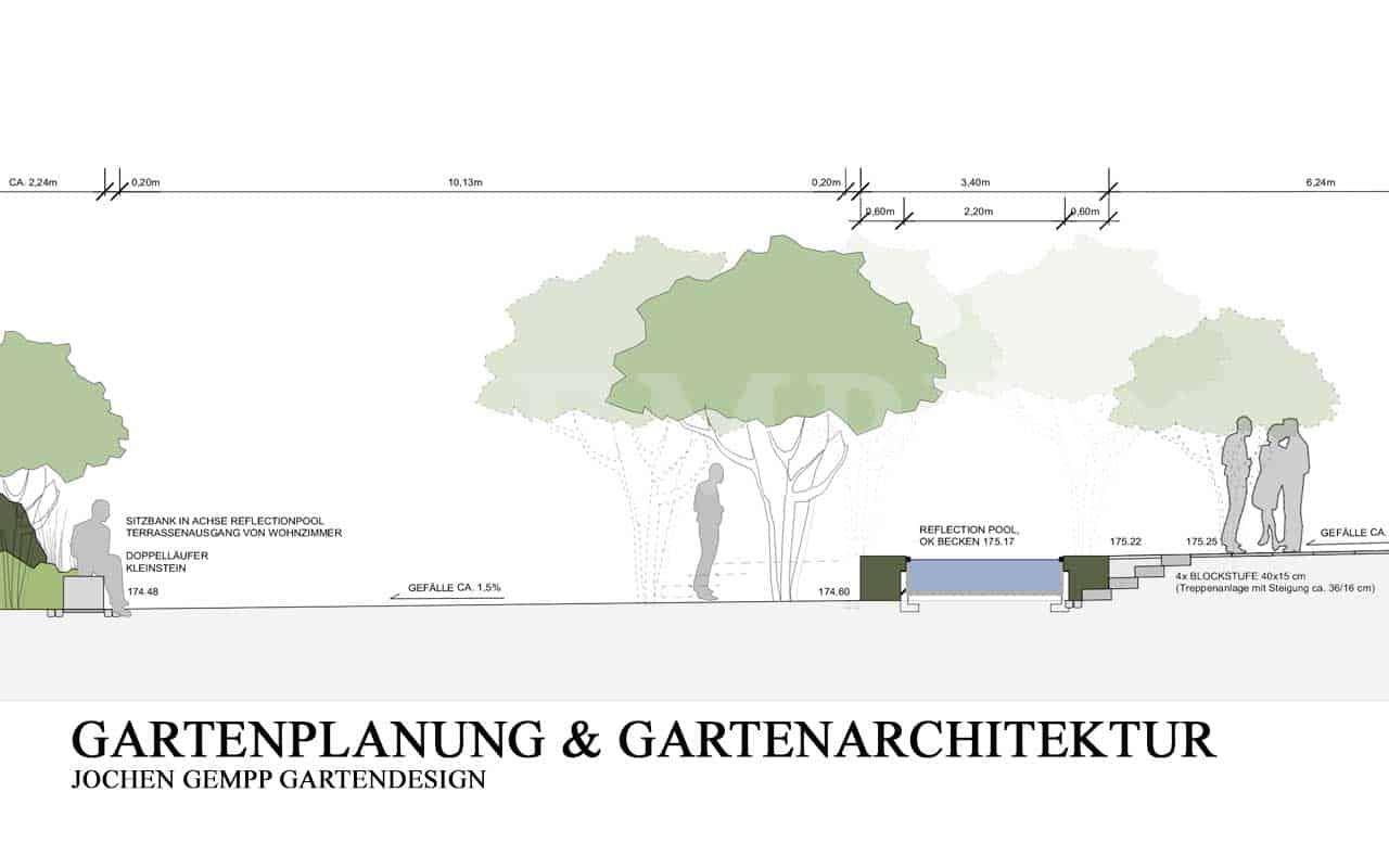 Professionelle Gartenplanung cad online